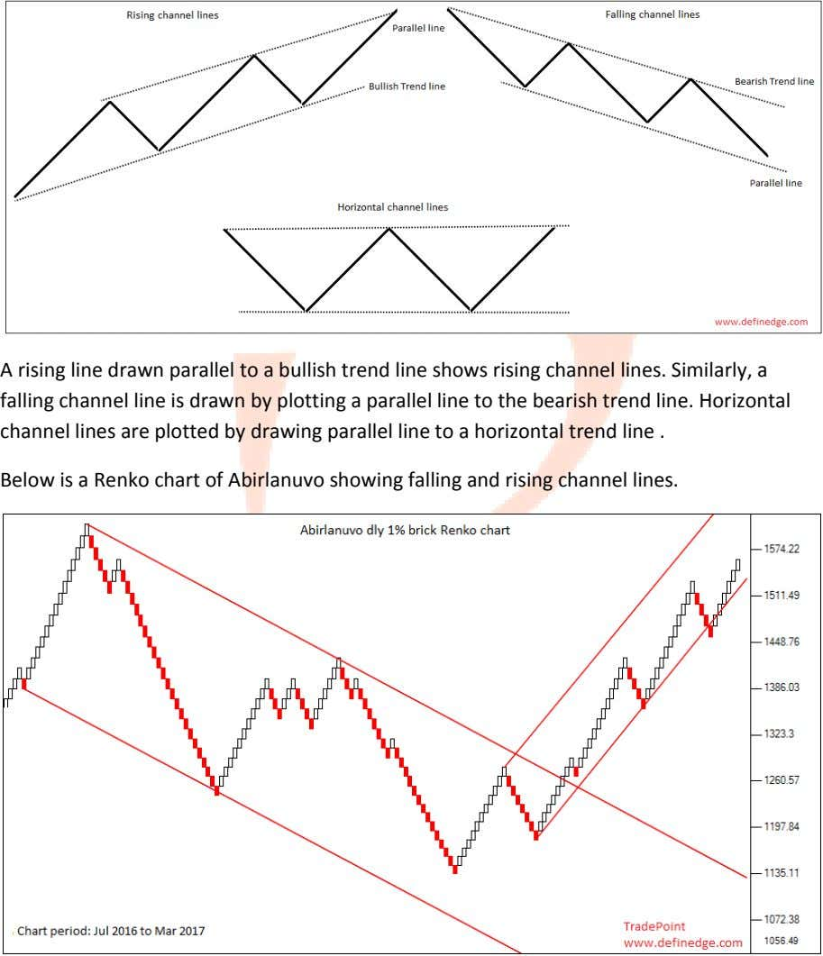 A rising line drawn parallel to a bullish trend line shows rising channel lines. Similarly,