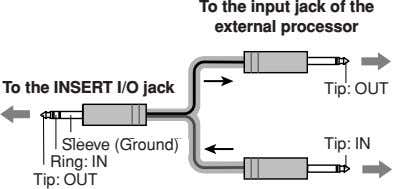 To the input jack of the external processor To the INSERT I/O jack Tip: OUT