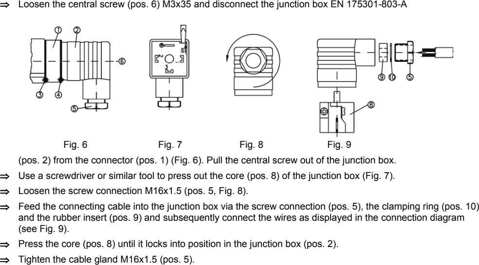 ⇒⇒ Loosen the central screw (pos. 6) M3x35 and disconnect the junction box EN 175301-803-A