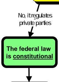 No, it regulates private parties The federal law is constitutional