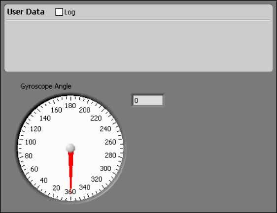 front pa nel should appear similar to the following figure. Figure 6-2. Displaying Gyroscope Data with