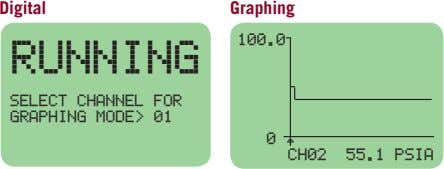 Digital Graphing RUNNING 100.0 SELECT CHANNEL FOR GRAPHING MODE> 01 0 CH02 55.1 PSIA