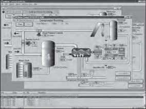 expandability for virtually any gas compressor application. All rights reserved © ALTRONIC, LLC 2012 ADI-C 3-12