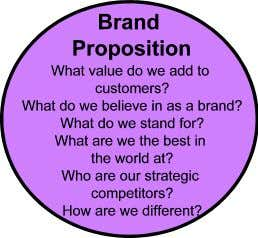 Developing Multiple Channel Brand Experiences Brand Proposition • What value do we add to customers? •