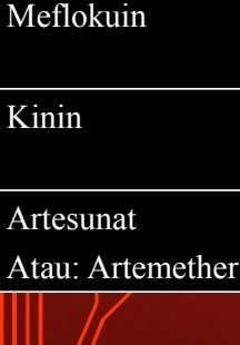 Meflokuin Kinin Artesunat Atau: Artemether