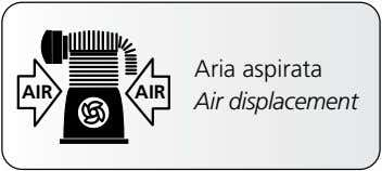 Aria aspirata AIR AIR Air displacement
