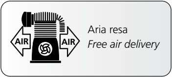 AIR AIR Aria resa Free air delivery