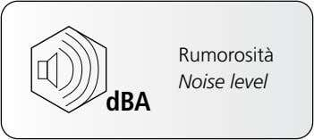 Rumorosità Noise level dBA