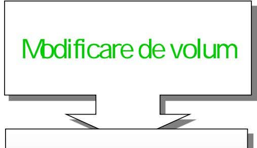 Modificare de volum