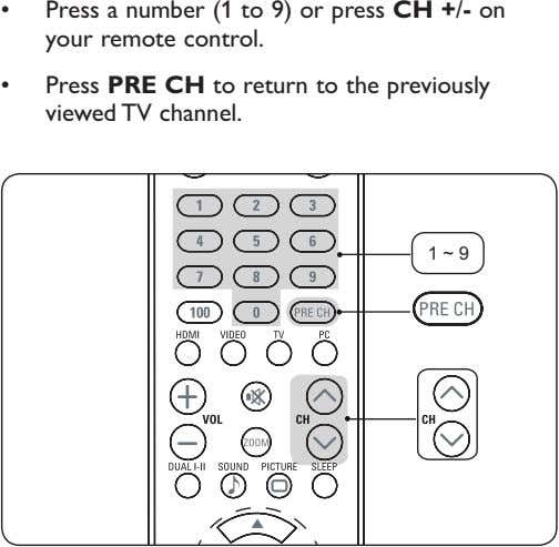 Press a number (1 to 9) or press CH +/- on your remote control. Press