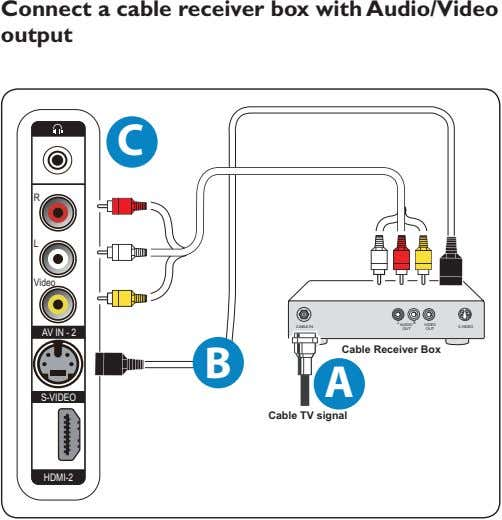 Connect a cable receiver box with Audio/Video output C R L Video L AUDIO R
