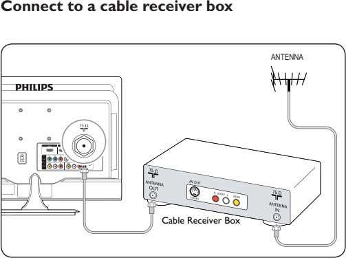 Connect to a cable receiver box ANTENNA HDMI-1 VGA PC IN AUDIO Y Pb Pr