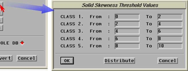 the Custom button. The Threshold Values window appears. In this window there are five subdivisions of