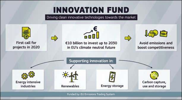 from a loan guarantee backed by funds from the NER300.  Innovation Fund already in 2020,