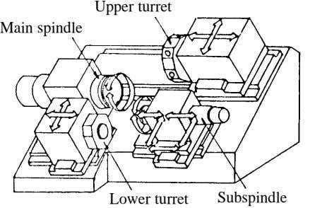 Upper turret Main spindle Lower turret Subspindle