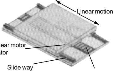 Linear motion Slide way