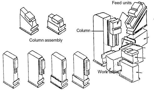 Feed units Column Column assembly Work table