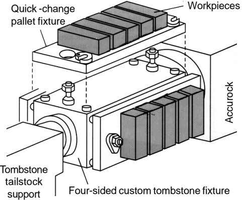 Workpieces Quick -change pallet fixture Tombstone tailstock Four-sided custom tombstone fixture support Accurock