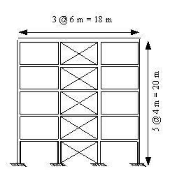 Analysis of a 5-Story Building  Four interior and two exterior frames with capacities equal to