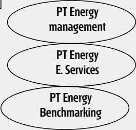 EG Bottom up Advice, coordination Requests Sector Forum Energy Management WG on Terminology Benchmarking