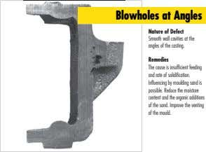 Blowholes at Angles Nature of Defect Smooth wall cavities at the angles of the casting. Remedies