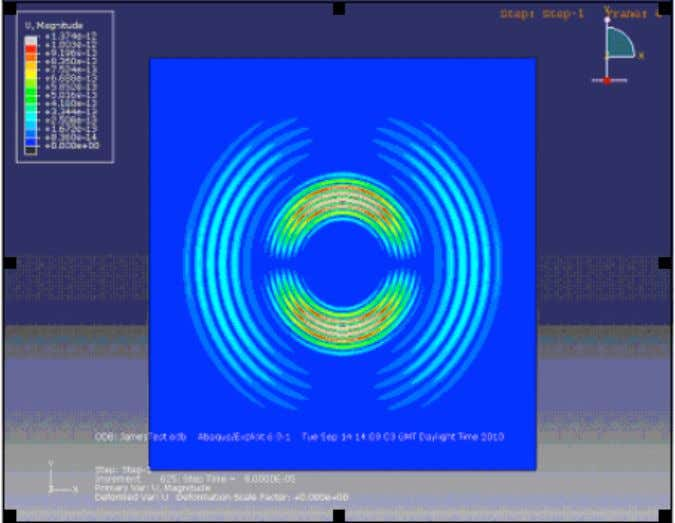 ABAQUS Tutorial Wave Propagation in plates using ABAQUS Authors: Abilasha T K, Sreedhar P