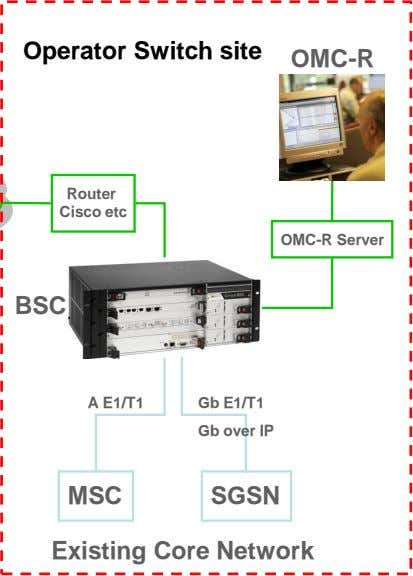Operator Switch site OMC-R Router Cisco etc OMC-R Server BSC A E1/T1 Gb E1/T1 Gb