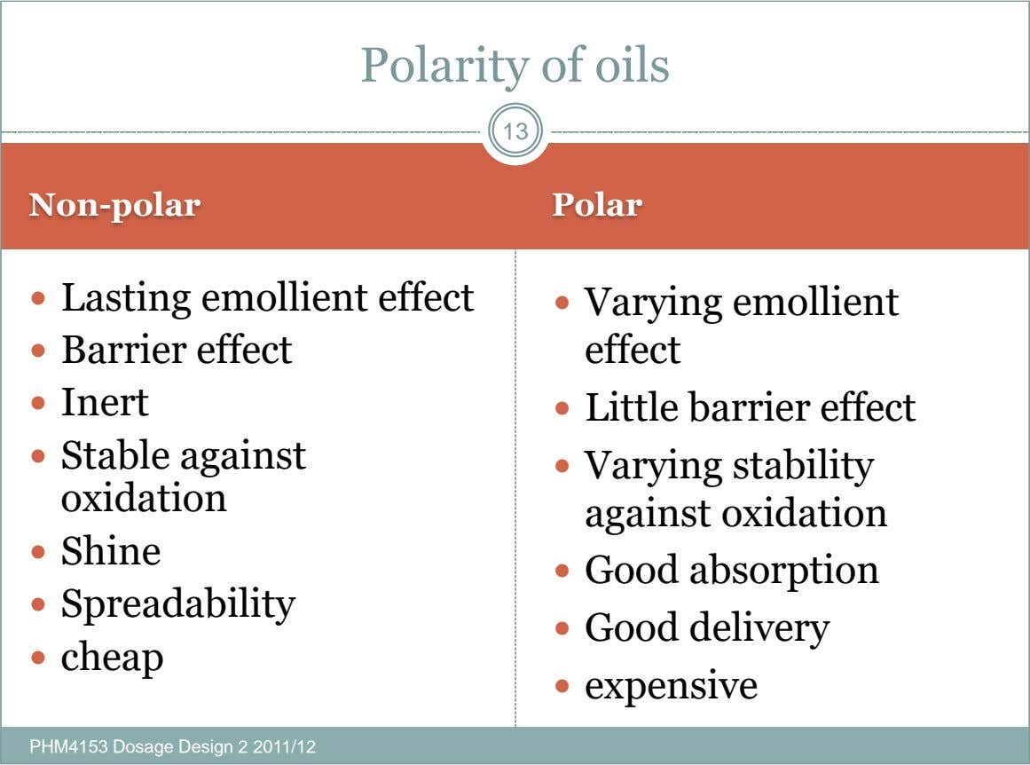 Polarity of oils 13 Non-polar Polar  Lasting emollient effect  Varying emollient  Barrier effect