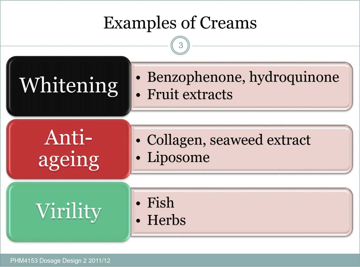 Examples of Creams 3 Whitening • Benzophenone, hydroquinone • Fruit extracts Anti- ageing • Collagen, seaweed
