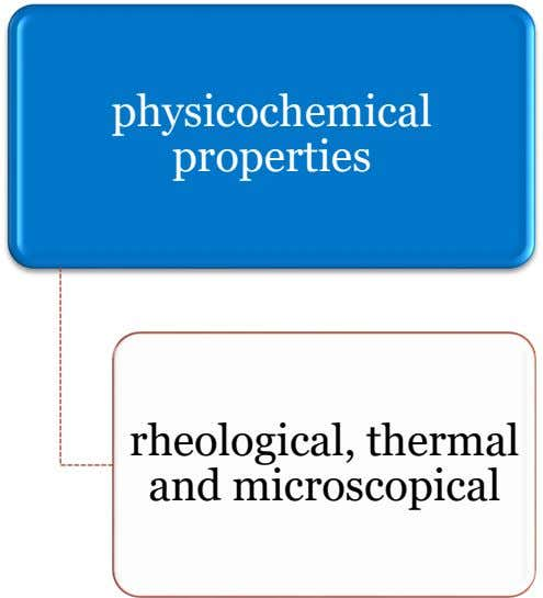 physicochemical properties rheological, thermal and microscopical