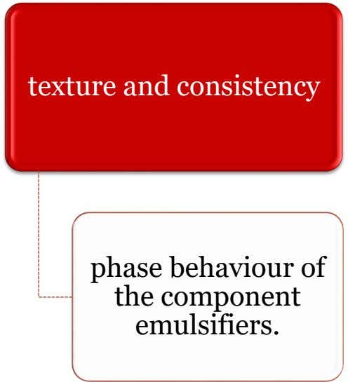 texture and consistency phase behaviour of the component emulsifiers.