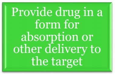 Provide drug in a form for absorption or other delivery to the target