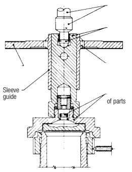 Sleeve guide of parts