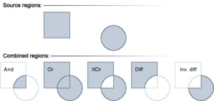 modes (apart from copy mode which is self explanatory): The last two are both using difference