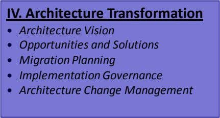 IV. Architecture Transformation Architecture Vision Opportunities and Solutions Migration Planning Implementation
