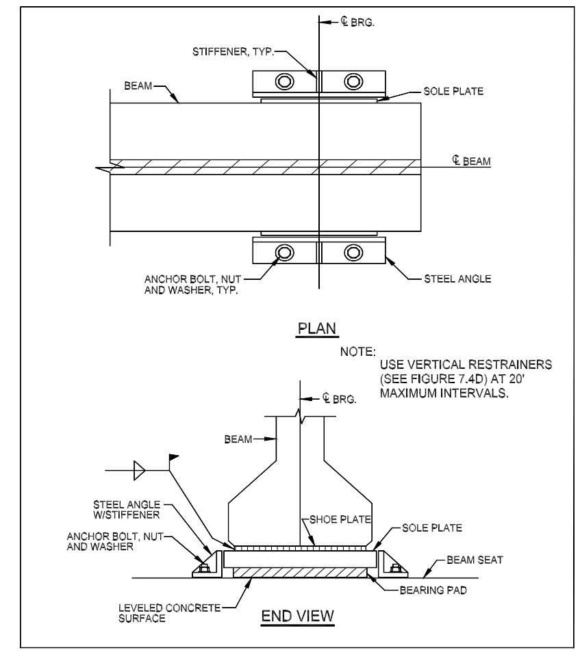ANCHORAGES Figure 7.4B Anchorage For Expansion Bearings September 2005 NMDOT BRIDGE PROCEDURE S AND DESIGN GUIDE