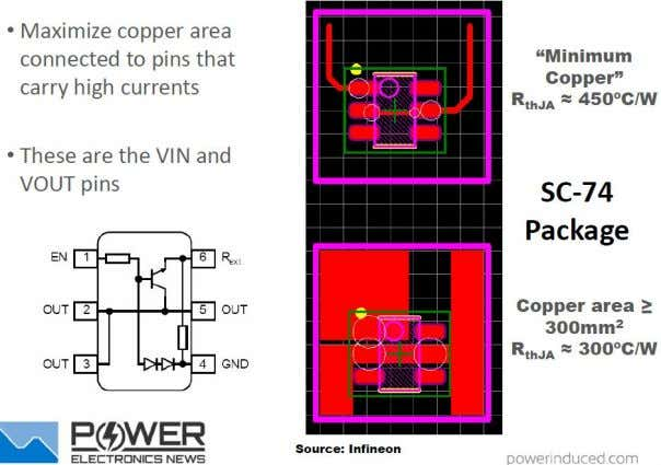14/4/2018 Power Supply Design Tutorial PCB layout is one critical parameter that the IC makers can't