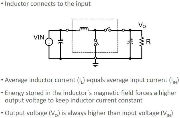 14/4/2018 Power Supply Design Tutorial Inductor Current Look closely at this circuit. All we've really done
