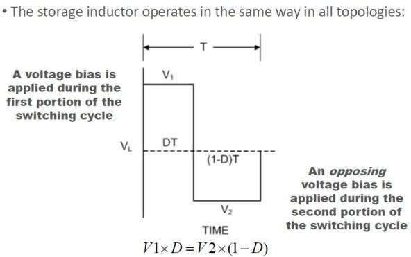 for inverting buck-boost converters. Inductor Current We use cookies to enhance your experience. By continuing to