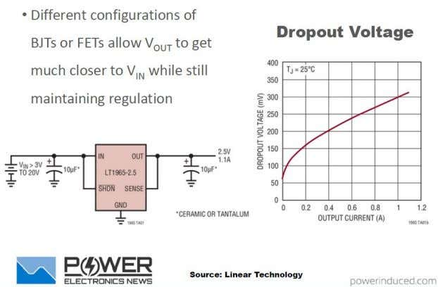 "output current. The Low Dr opout Regulator, ""LDO"" The next big thing in linear power supplies"
