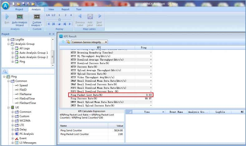 "UL/DL It can be get in "" KPI Result "" of Assistant. (2) MS roundtrip Ping"