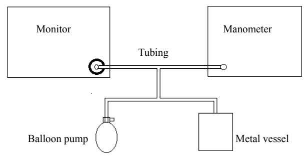 Monitor Manometer Tubing Balloon pump Metal vessel