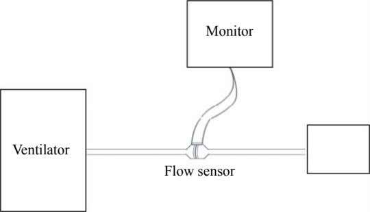 Monitor Ventilator Flow sensor