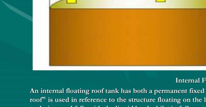 3.9 Fixed roof design 3.10 Internal floating roof tank InternalInternal FloatingFloating RoofRoof (IFR)(IFR) AnAn