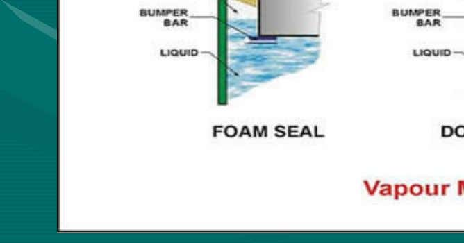 BasicBasicBasicBasic TrainingTrainingTrainingTraining 3.11 External floating roof tank 3.11.4 Seals/ Types