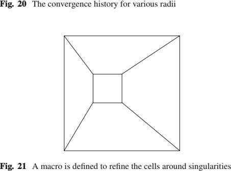 Fig. 20 The convergence history for various radii Fig. 21 A macro is defined to refine