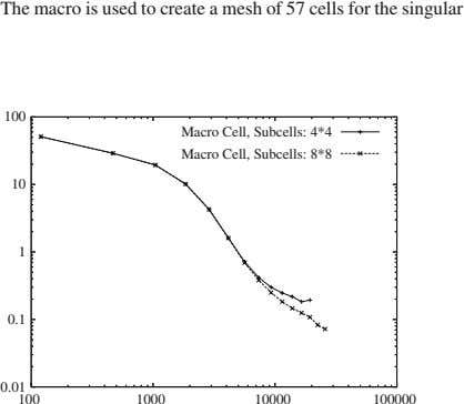 The macro is used to create a mesh of 57 cells for the singular 100 Macro