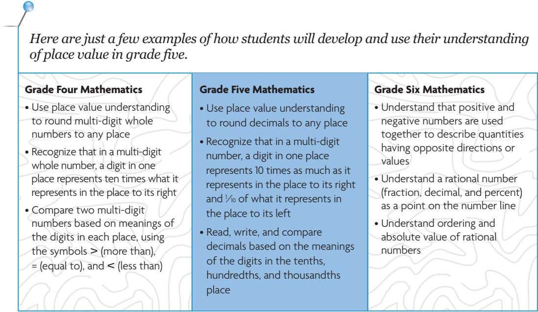 Here are just a few examples of how students will develop and use their understanding