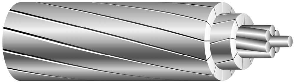 Steel Supported. Trapezoidal Shaped Aluminum Strands. Bare. APPLICATIONS Southwire's ACSS/TW is designed for