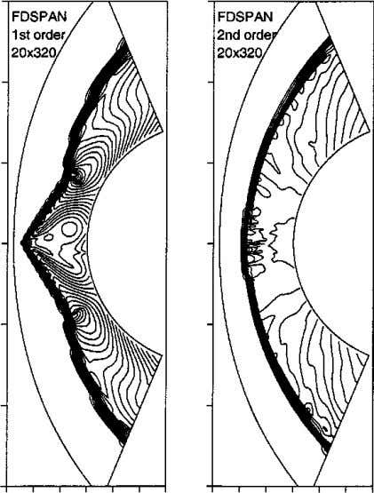 274 PANDOLFI AND D'AMBROSIO FIG. 2. Supersonic inviscid flow around a blunt body at M =